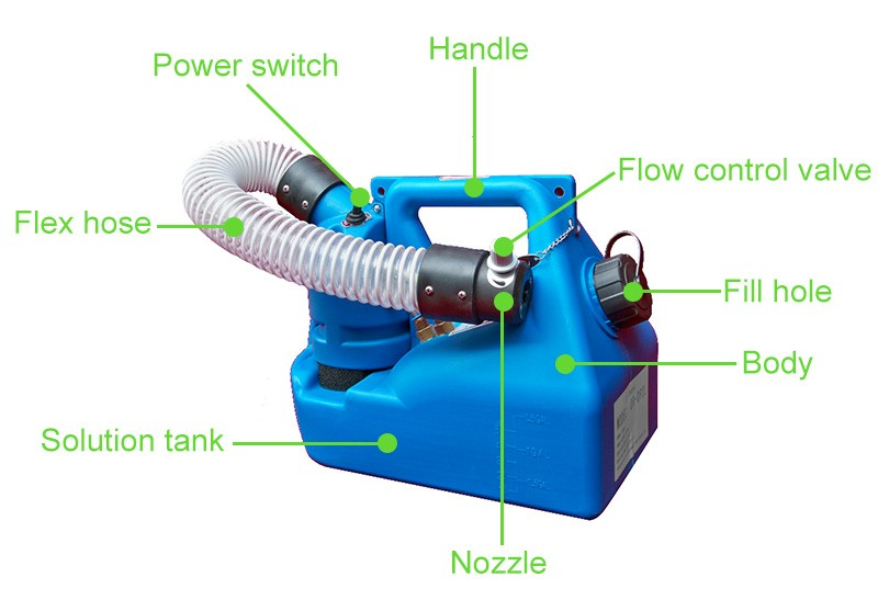 indoor insect fogger machine